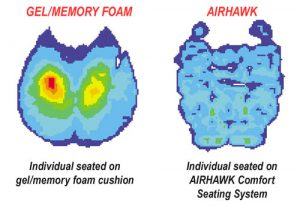 Airhawk Seat - Image not Found